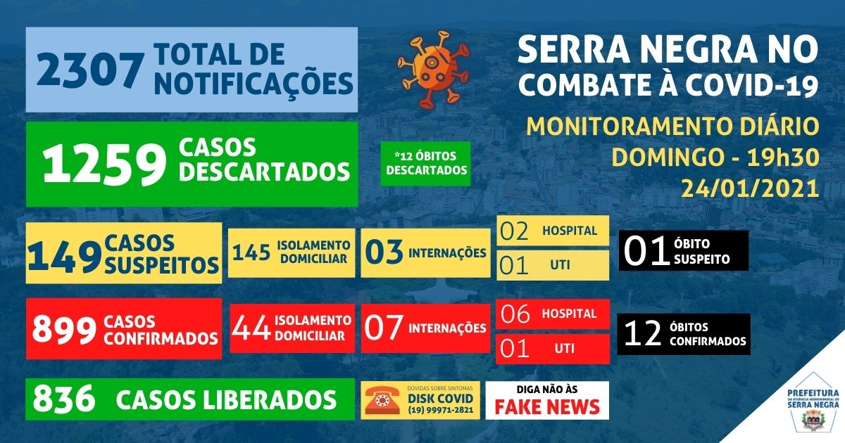 Serra Negra tem a décima segunda morte por coronavírus