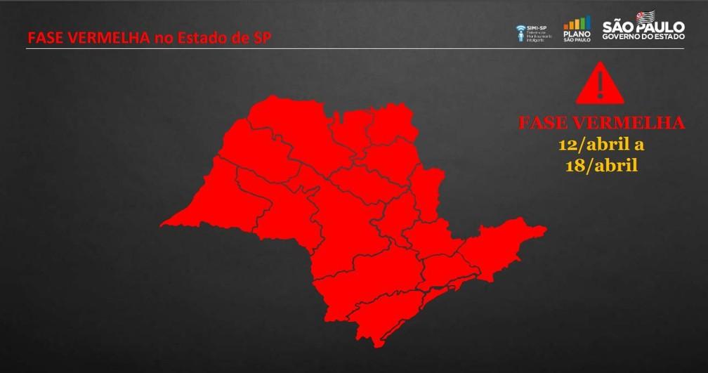 Região sai da fase emergencial e entra na fase vermelha do Plano SP
