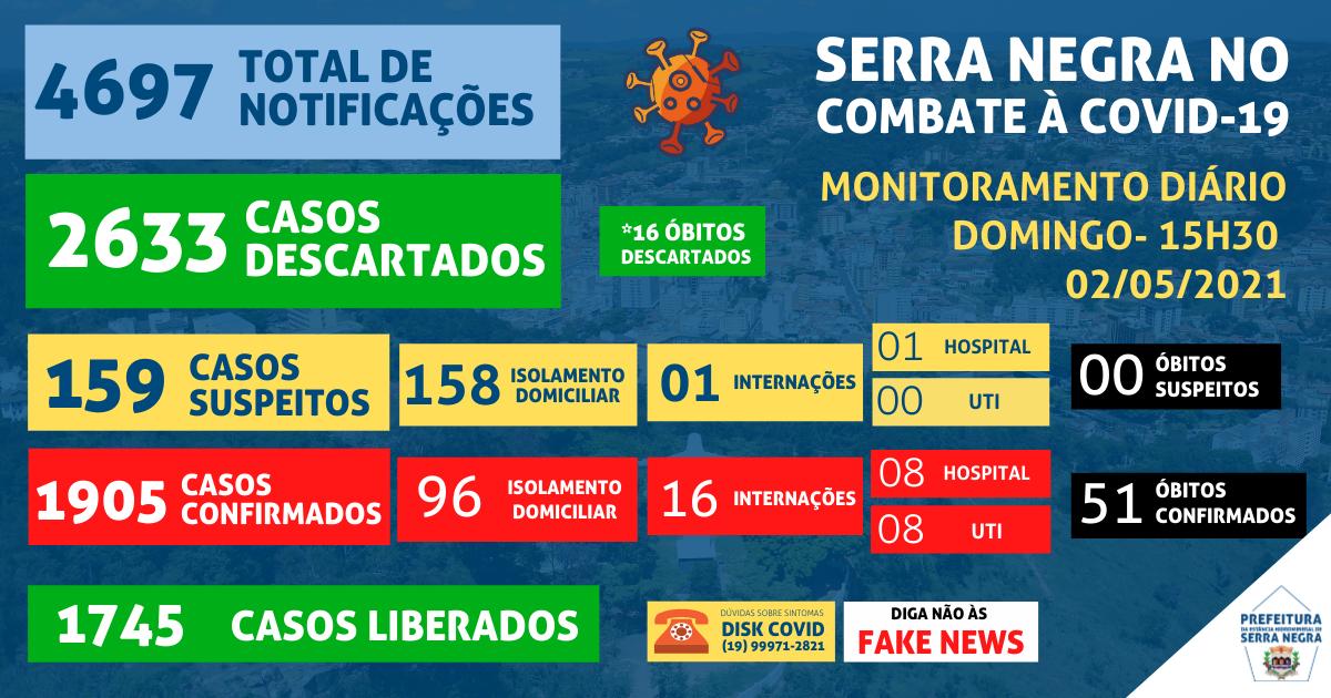 Serra Negra tem oito internados em UTI por coronavírus