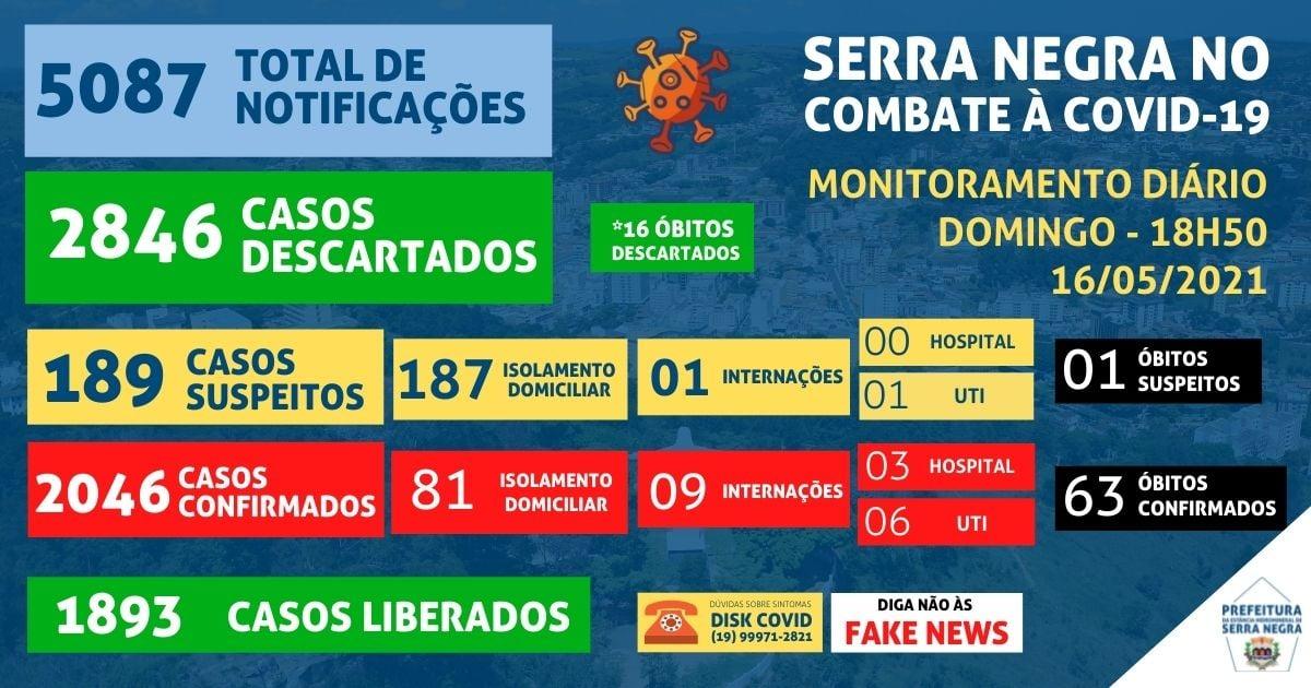 Serra Negra tem mais dois óbitos por coronavírus confirmados