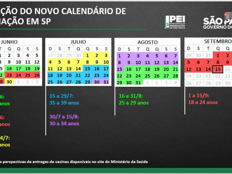 São Paulo finalizará a vacinação contra a Covid-19 em três meses. Confira o cronograma